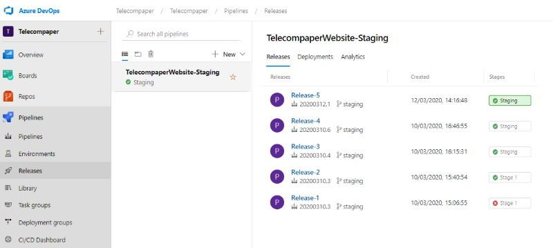 telecompaper-release-pipeline.jpg
